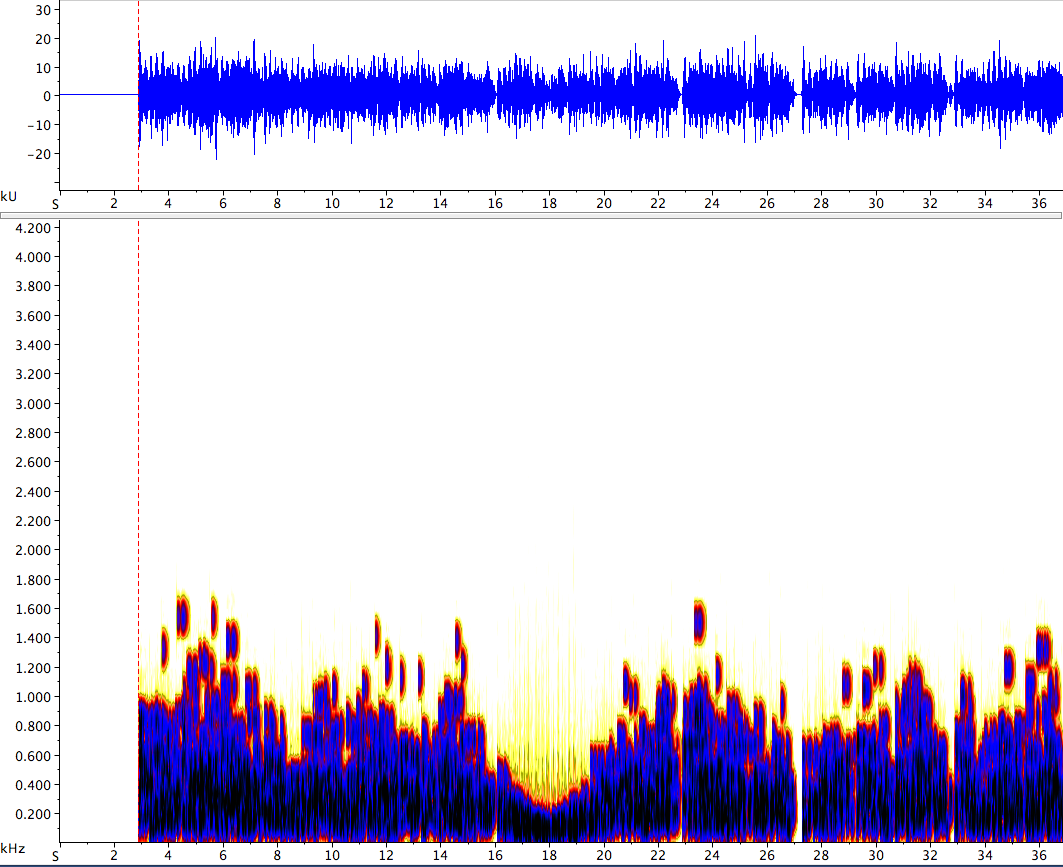 Spectrogram of Gauss Example with lambda = 30