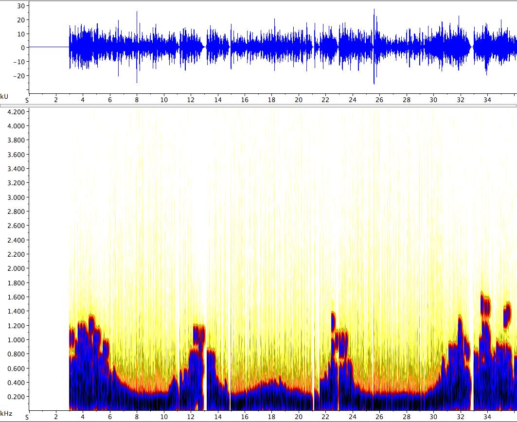 Spectrogram of Sphere Example with lambda = 100