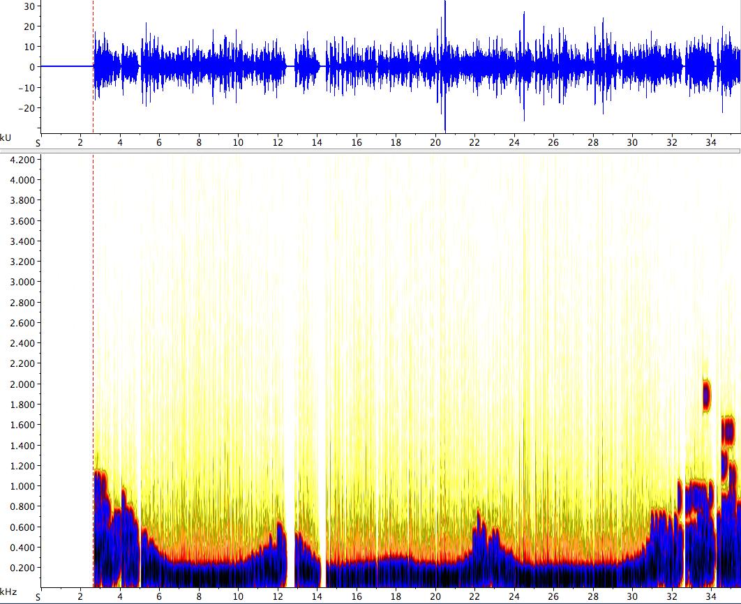 Spectrogram of Sphere Example with lambda = 50